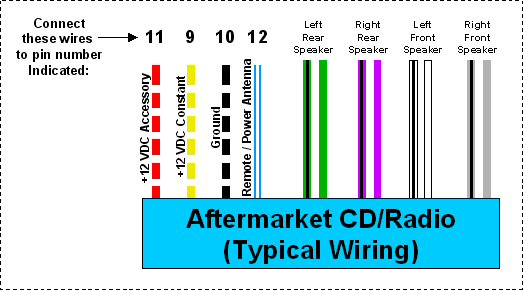 Aftermarket Radio Wiring 1992 mitsubishi lancer radio wiring diagram efcaviation com Hyundai Elantra Radio Wiring at creativeand.co